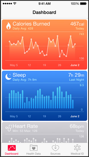 iOS8 health_screen_healthdata